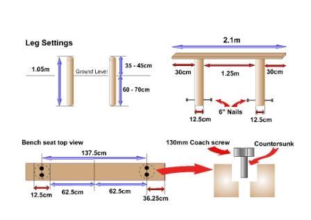 Bench Details
